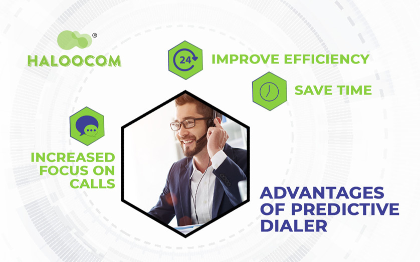 Advantages of using Predictive Dialer